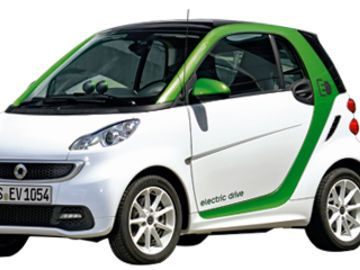 smart-for-two-electric-drive-480x240-2003767.jpg