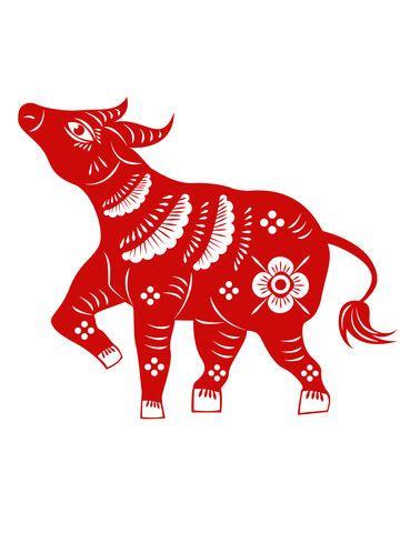 1965 Chinesisches Horoskop